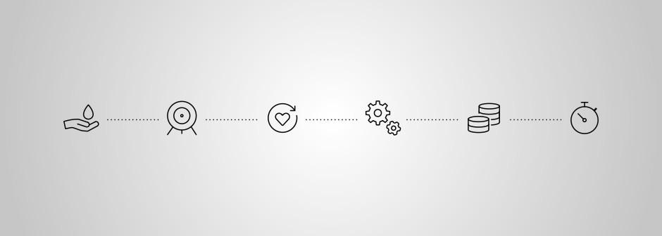 Verschiedene Symbole, die die Vorteile der Bürkert-Lösung in der Anwendung beschreiben