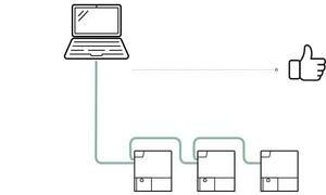 Grafische Darstellung von MFCs, die via Ethernet angebunden sind