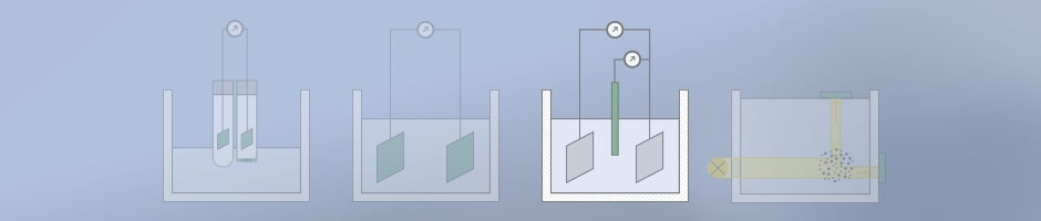 Chlorine process diagram